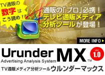 テレビ通販メディア分析ツール「UrunderMX(ウルンダーマックス)」